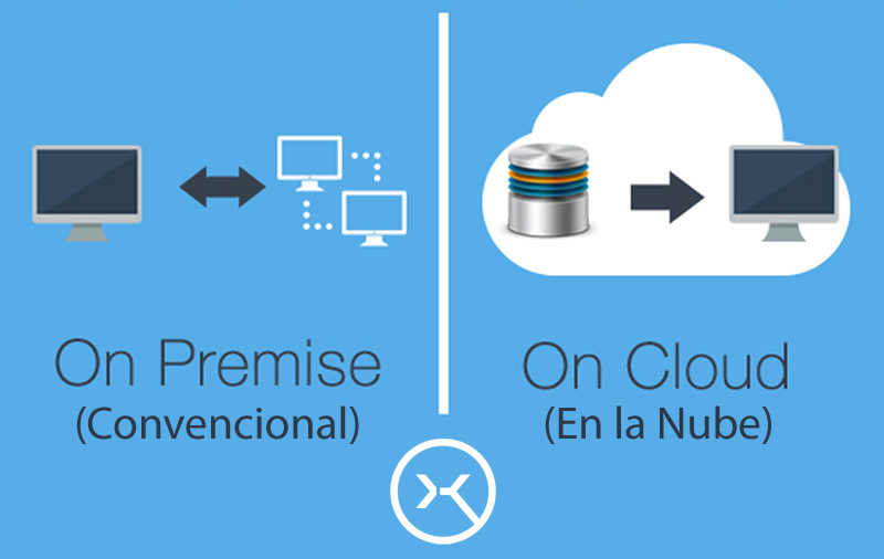 On premise Vs. Cloud, ventajas y desventajas